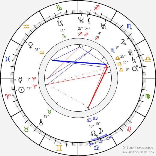 Taran Killam birth chart, biography, wikipedia 2019, 2020