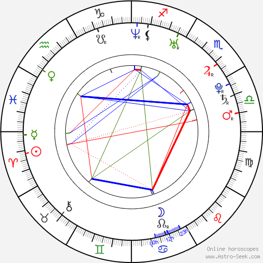 Taran Killam astro natal birth chart, Taran Killam horoscope, astrology