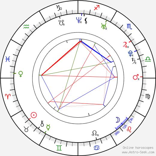 Teri Thompson день рождения гороскоп, Teri Thompson Натальная карта онлайн