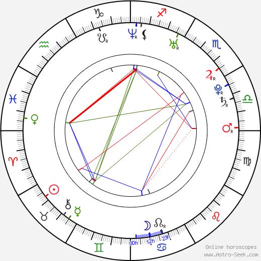 Tomáš Netík birth chart, Tomáš Netík astro natal horoscope, astrology