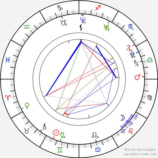Alexa Davalos astro natal birth chart, Alexa Davalos horoscope, astrology