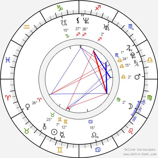Alysson Paradis birth chart, biography, wikipedia 2019, 2020