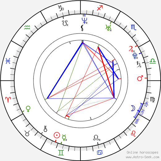 Alysson Paradis astro natal birth chart, Alysson Paradis horoscope, astrology