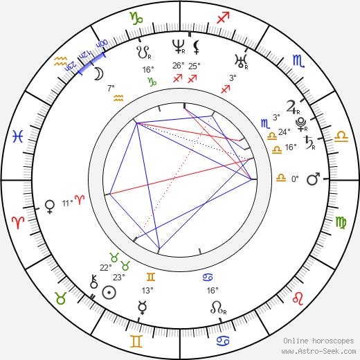Anahí birth chart, biography, wikipedia 2019, 2020