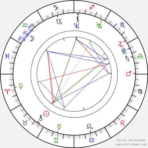 Andi Eystad tema natale, oroscopo, Andi Eystad oroscopi gratuiti, astrologia