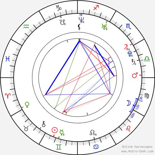 Anita Briem tema natale, oroscopo, Anita Briem oroscopi gratuiti, astrologia
