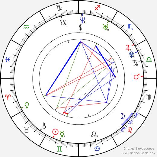 April Florio день рождения гороскоп, April Florio Натальная карта онлайн