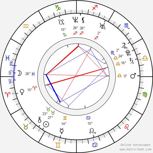 Asia Vieira birth chart, biography, wikipedia 2020, 2021
