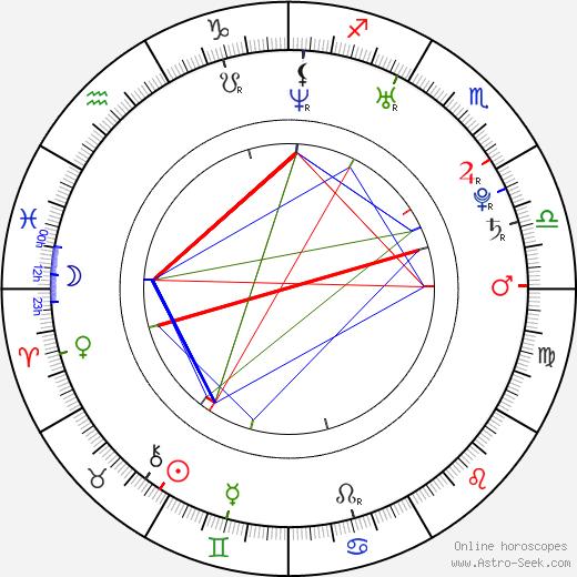 Asia Vieira birth chart, Asia Vieira astro natal horoscope, astrology