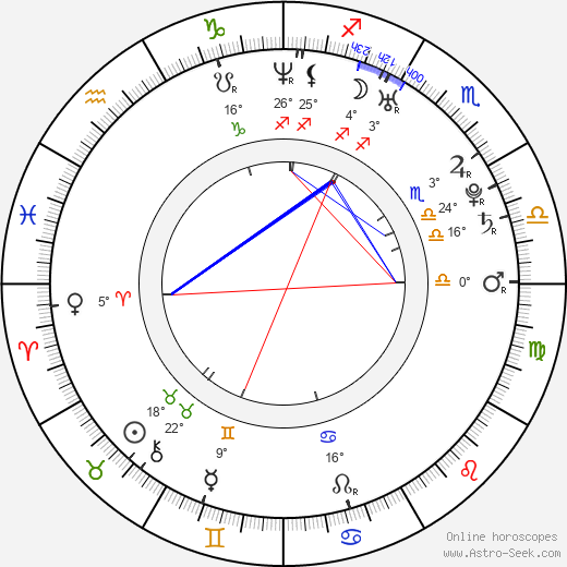Barbara Cabrita birth chart, biography, wikipedia 2019, 2020