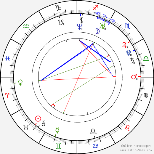 Barbara Cabrita astro natal birth chart, Barbara Cabrita horoscope, astrology