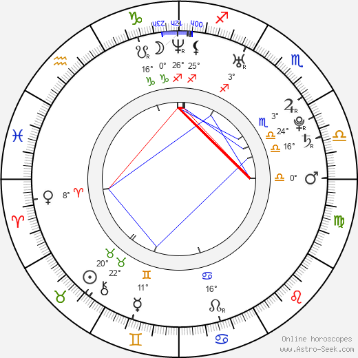 Ben Bledsoe birth chart, biography, wikipedia 2019, 2020
