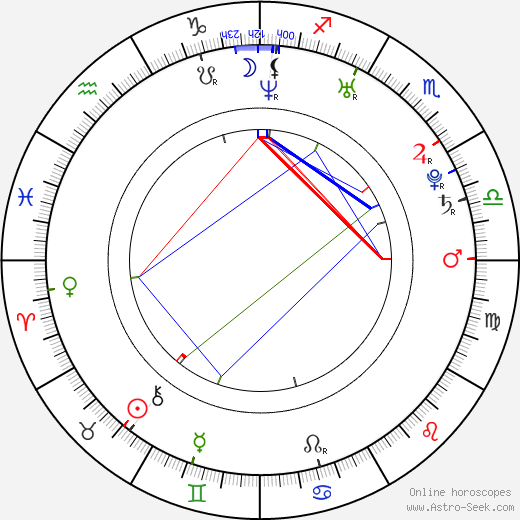 Ben Bledsoe astro natal birth chart, Ben Bledsoe horoscope, astrology
