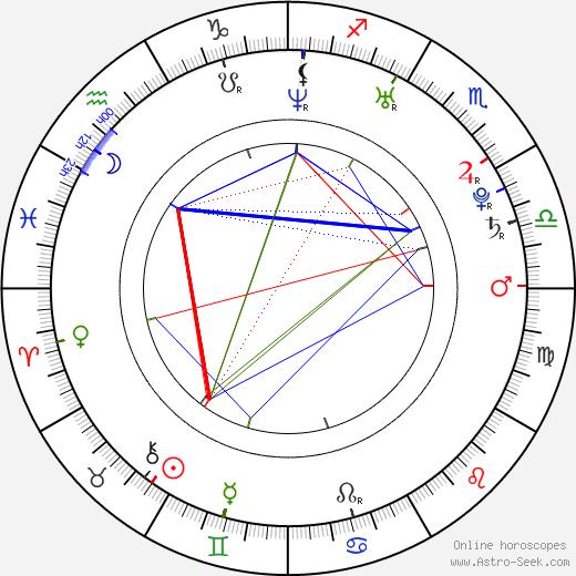Billy Crawford tema natale, oroscopo, Billy Crawford oroscopi gratuiti, astrologia