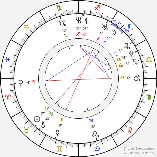 Christina Cole birth chart, biography, wikipedia 2020, 2021