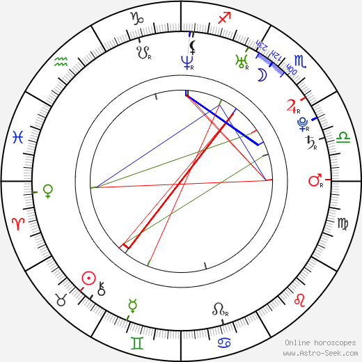 Christina Cole astro natal birth chart, Christina Cole horoscope, astrology