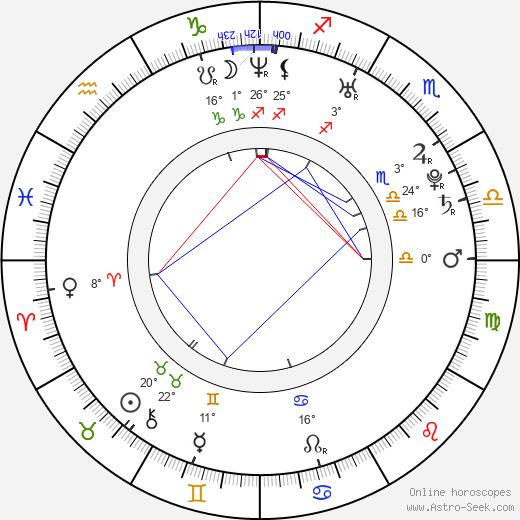 Cory Monteith tema natale, biography, Biografia da Wikipedia 2020, 2021