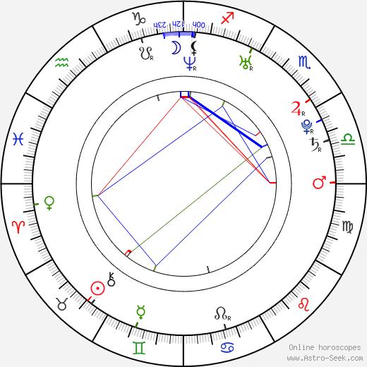Cory Monteith tema natale, oroscopo, Cory Monteith oroscopi gratuiti, astrologia