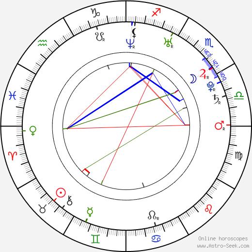 David Taylor astro natal birth chart, David Taylor horoscope, astrology