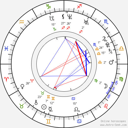 Elyas M'Barek birth chart, biography, wikipedia 2019, 2020