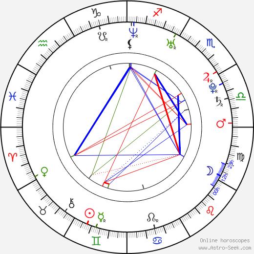 Elyas M'Barek birth chart, Elyas M'Barek astro natal horoscope, astrology