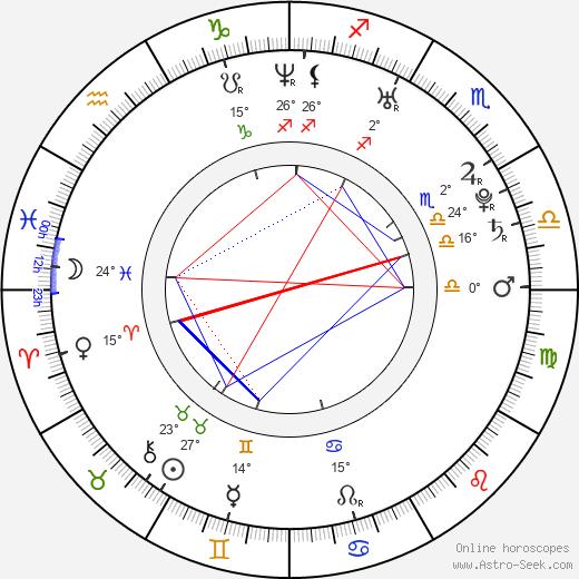 Emmy Robbin birth chart, biography, wikipedia 2020, 2021