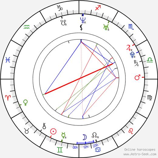 Esmé Bianco astro natal birth chart, Esmé Bianco horoscope, astrology