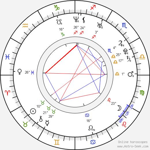 Jamie Dornan birth chart, biography, wikipedia 2019, 2020