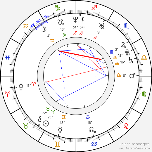 Jeannine Coulter birth chart, biography, wikipedia 2019, 2020
