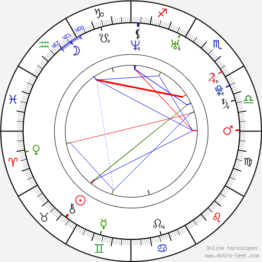 Jeannine Coulter birth chart, Jeannine Coulter astro natal horoscope, astrology