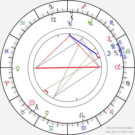 John Flores astro natal birth chart, John Flores horoscope, astrology