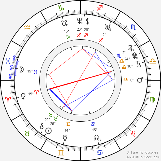 Ju-hwan Lim birth chart, biography, wikipedia 2018, 2019
