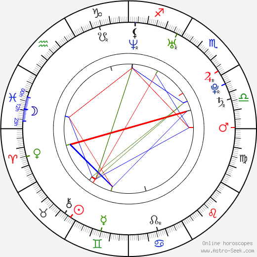 Ju-hwan Lim astro natal birth chart, Ju-hwan Lim horoscope, astrology