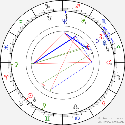 Kyle Shewfelt astro natal birth chart, Kyle Shewfelt horoscope, astrology