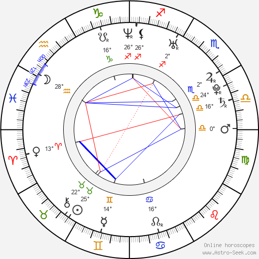 Martin Buchtel birth chart, biography, wikipedia 2019, 2020