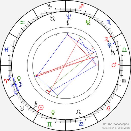 Martin Marek день рождения гороскоп, Martin Marek Натальная карта онлайн