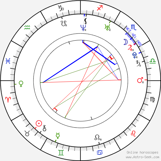 Maud Forget astro natal birth chart, Maud Forget horoscope, astrology