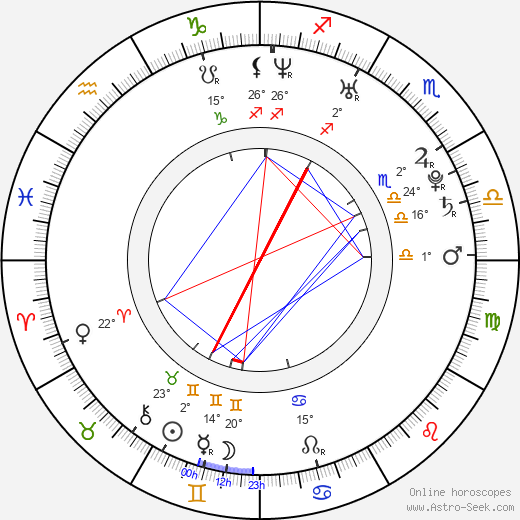 Nick Dougherty birth chart, biography, wikipedia 2019, 2020