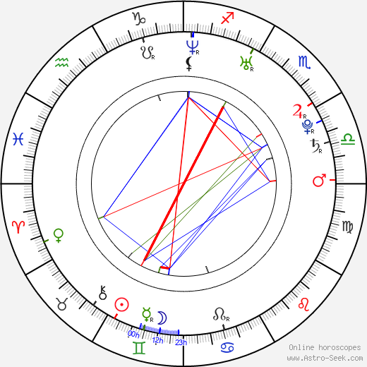 Nick Dougherty birth chart, Nick Dougherty astro natal horoscope, astrology