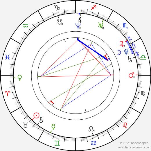 Přemysl Boublík astro natal birth chart, Přemysl Boublík horoscope, astrology