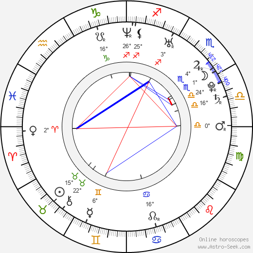 R. F. Rodriguez birth chart, biography, wikipedia 2017, 2018