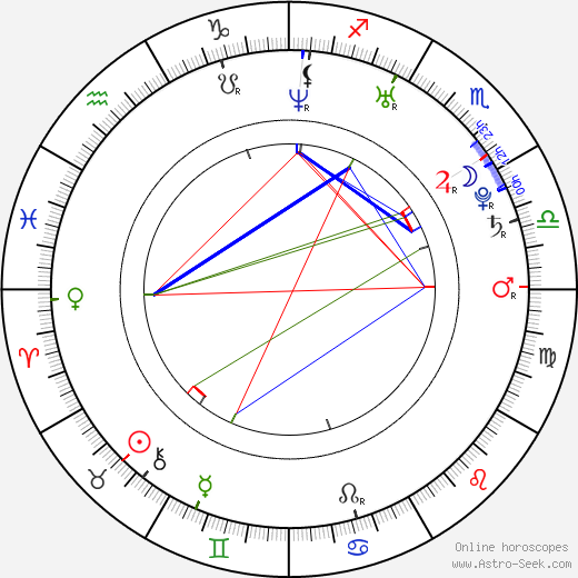 R. F. Rodriguez astro natal birth chart, R. F. Rodriguez horoscope, astrology
