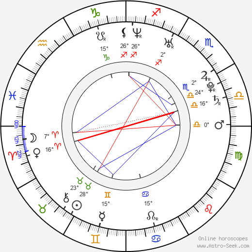 Rebecca Hall birth chart, biography, wikipedia 2019, 2020
