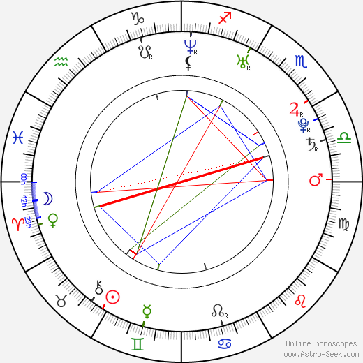 Rebecca Hall birth chart, Rebecca Hall astro natal horoscope, astrology