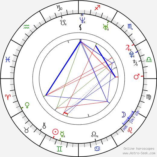 Sabrina Machado astro natal birth chart, Sabrina Machado horoscope, astrology