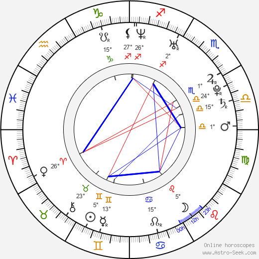 Sebastian Hafner birth chart, biography, wikipedia 2020, 2021