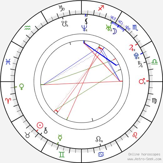 Steve Piper birth chart, Steve Piper astro natal horoscope, astrology