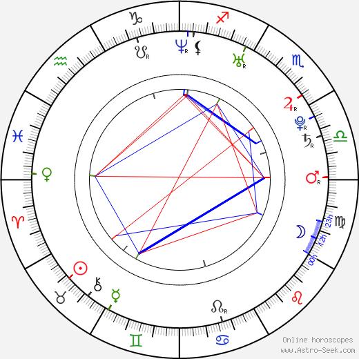 Valeria Bilello день рождения гороскоп, Valeria Bilello Натальная карта онлайн