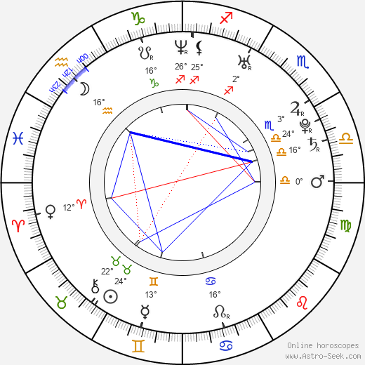 Veronica Campbell-Brown birth chart, biography, wikipedia 2018, 2019