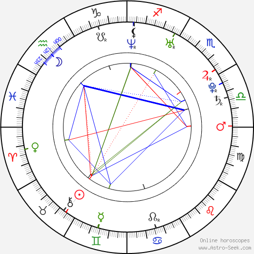 Veronica Campbell-Brown astro natal birth chart, Veronica Campbell-Brown horoscope, astrology